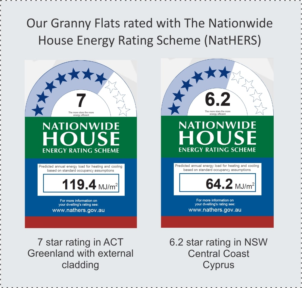 YZY granny flats house energy ratings