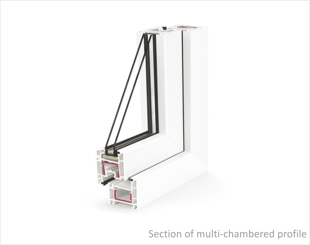 YZY windows multi chambered profile
